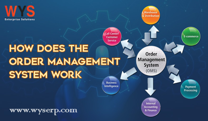 How Does The Order Management System Work